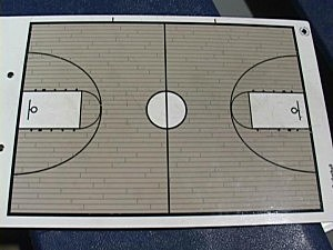 basketball playboard